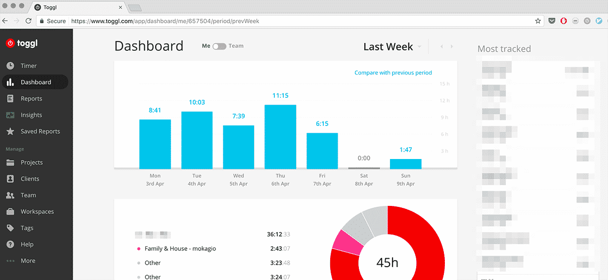 Toggl: Sortly's favorite timekeeping program for max productivity