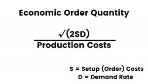The formula for economic order quantity is displayed.